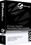 RF Power Amplifier Precorrection System